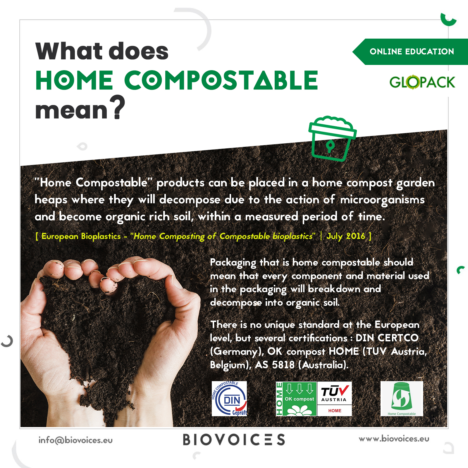 What does home compostable mean?